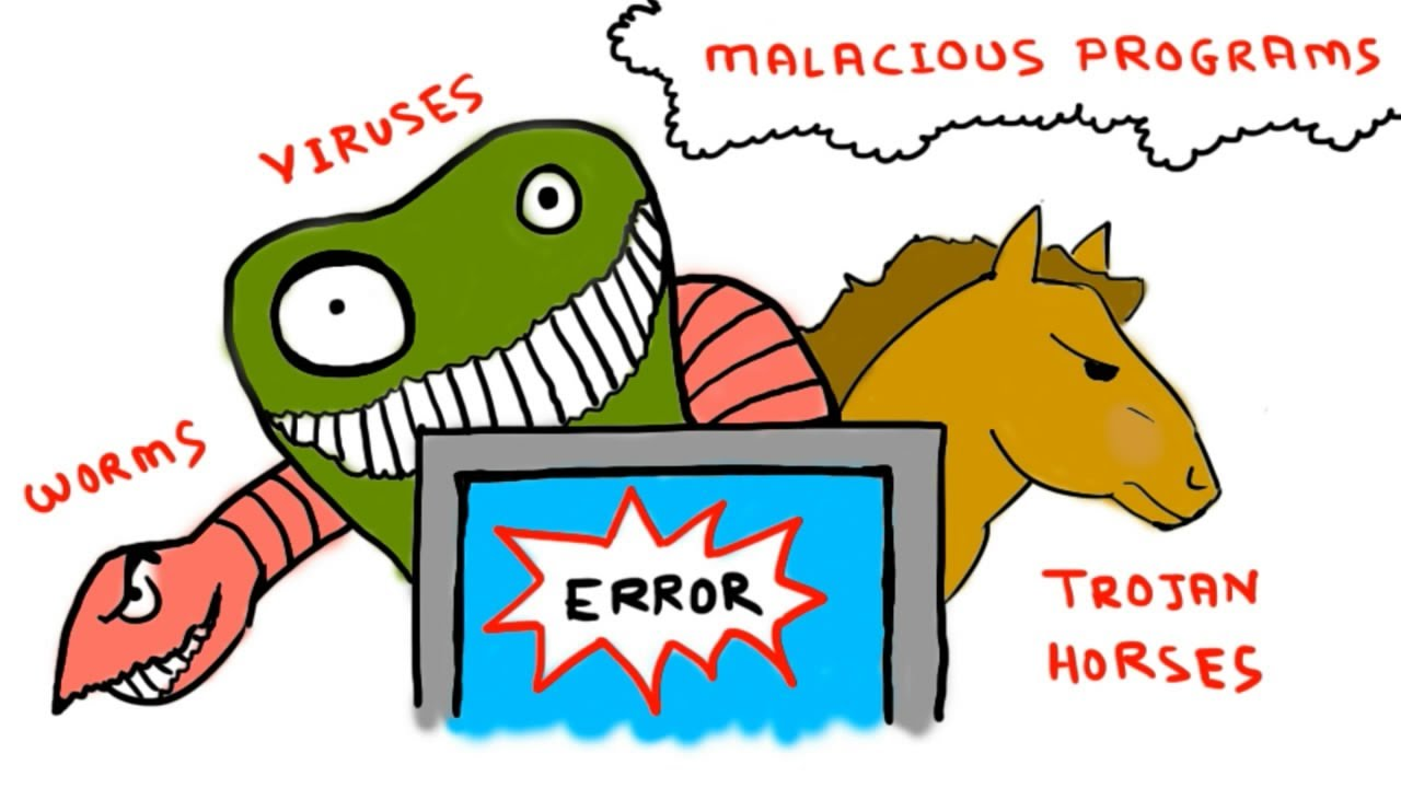 worms and viruses Index viruses, worms, and trojan horses as computer devices have become more pervasive, so has malware cell phones, email, instant messaging, internet browsing, everyone is threatened.