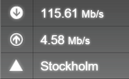 IPVanish Sweden Speedtest.net 2