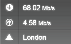 IPVanish UK L2TP Speedtest.net 2